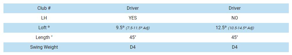 Mizuno ST 180 Driver Specs