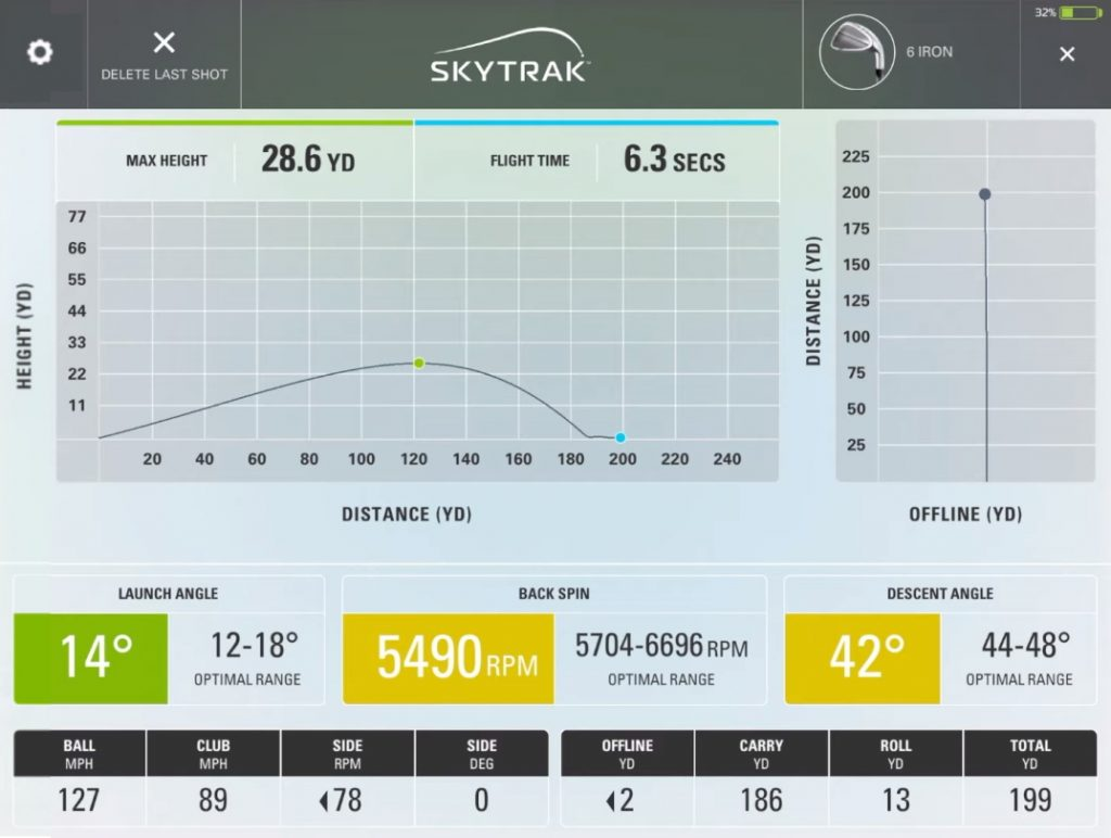 SkyTrak Shot Optimizer