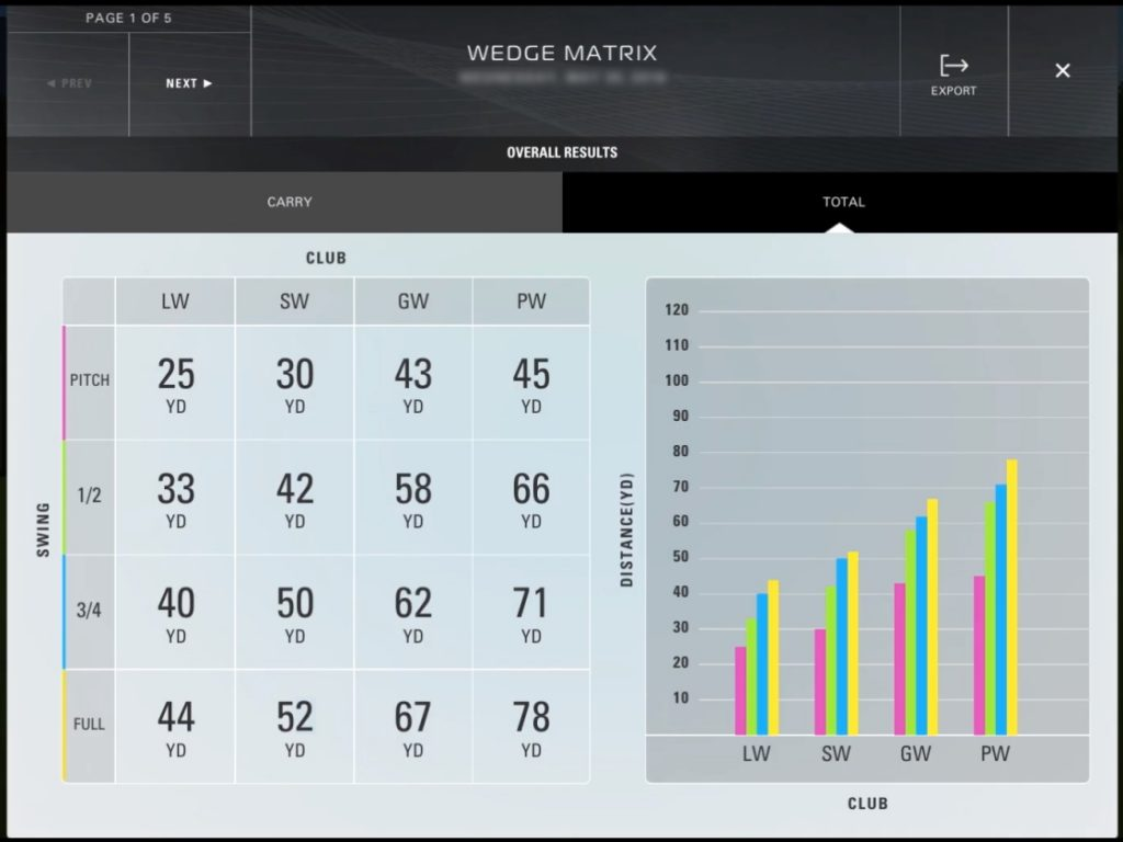 SkyTrak Wedge Matrix
