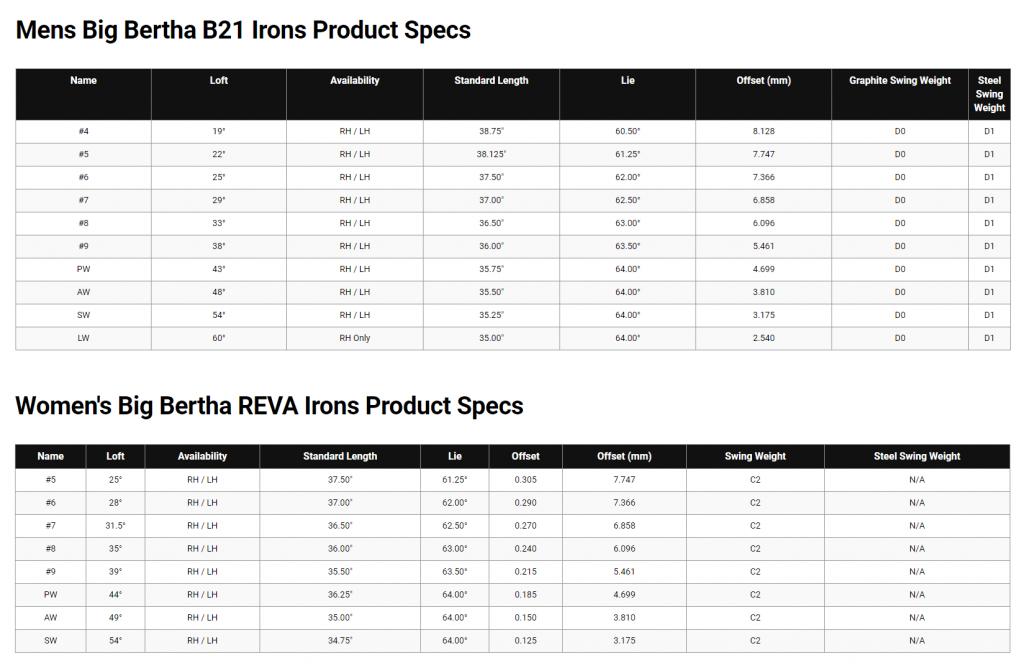 Specs for Callaway Big Bertha B21 and Big Bertha REVA irons