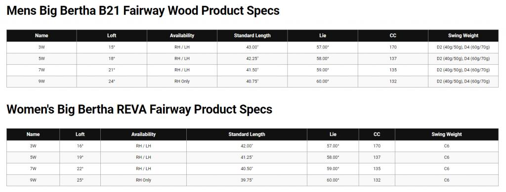 Specs of Callaway Big Bertha B21 and Big Bertha REVA Fairway Woods