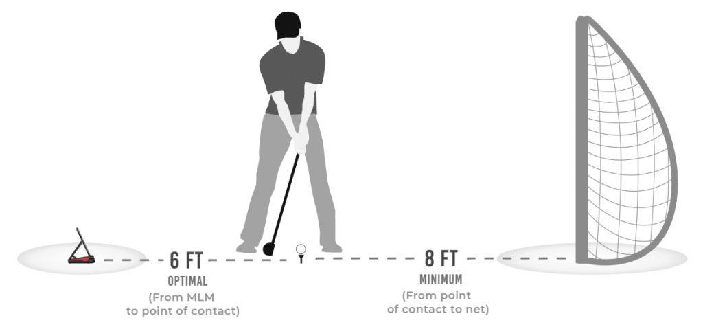 Rapsodo MLM positioning diagram