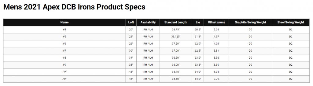Callaway Apex DCB 21 Irons Specs